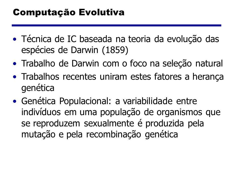 Computação Evolutiva Técnica de IC baseada na teoria da evolução das espécies de Darwin (1859) Trabalho de Darwin com o foco na seleção natural.