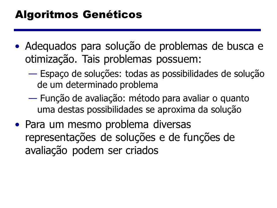 Algoritmos Genéticos Adequados para solução de problemas de busca e otimização. Tais problemas possuem: