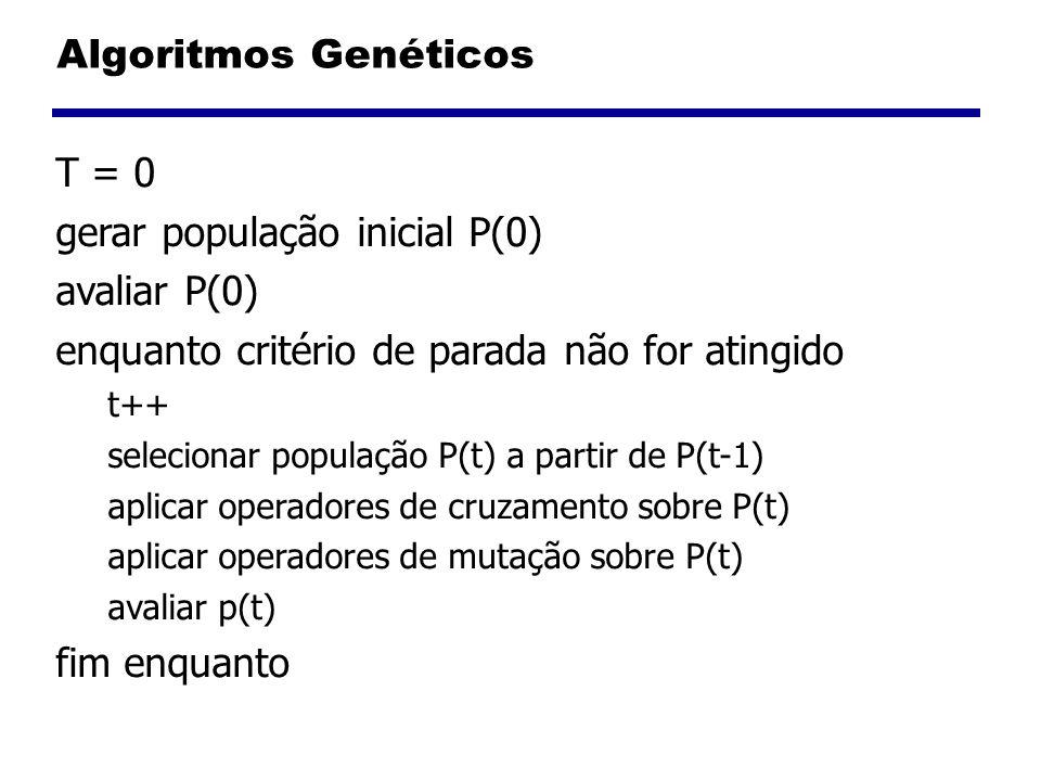 gerar população inicial P(0) avaliar P(0)
