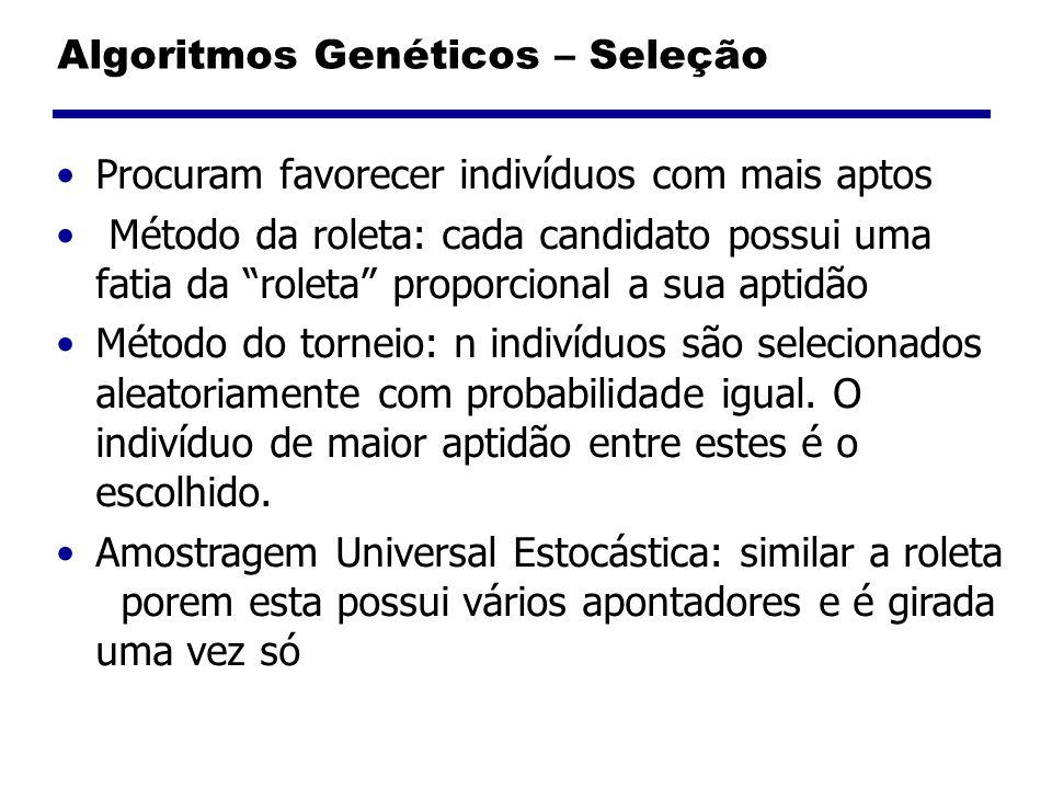 Algoritmos Genéticos – Seleção