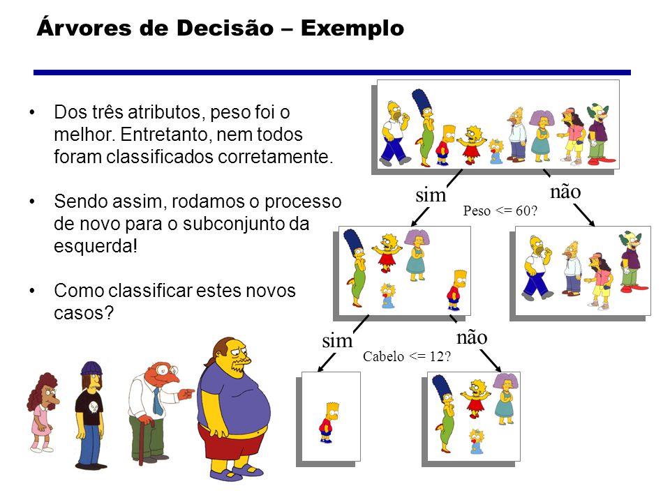 Árvores de Decisão – Exemplo