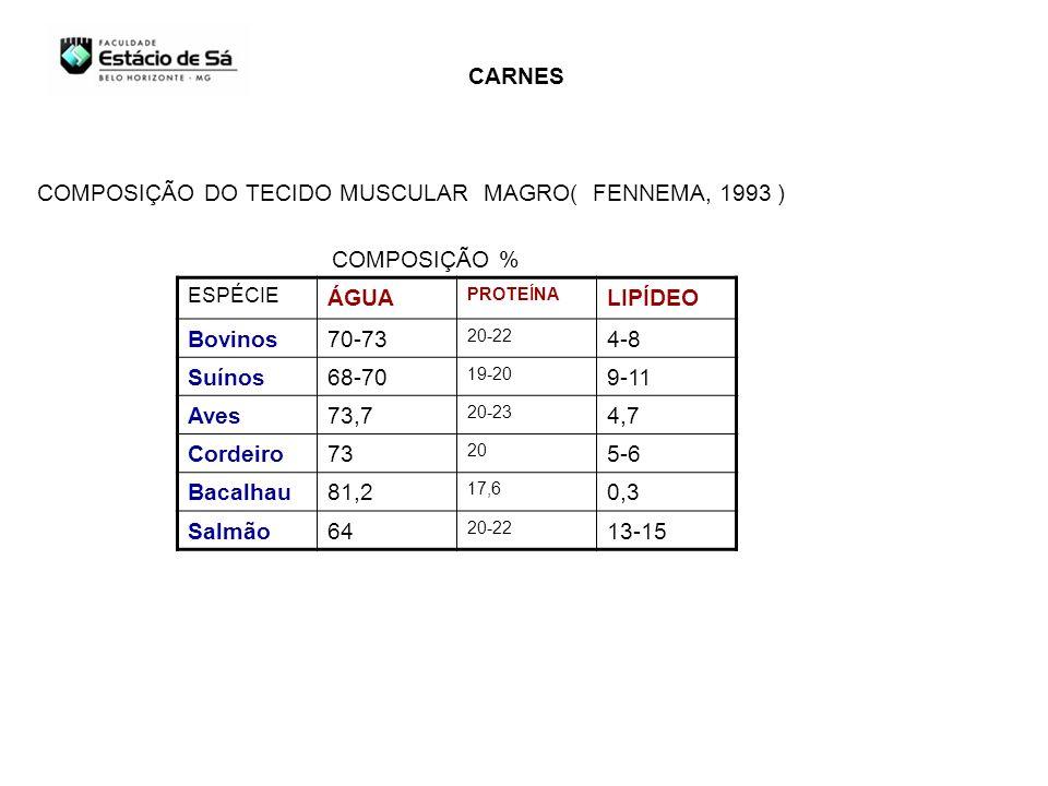 COMPOSIÇÃO DO TECIDO MUSCULAR MAGRO( FENNEMA, 1993 ) COMPOSIÇÃO % ÁGUA