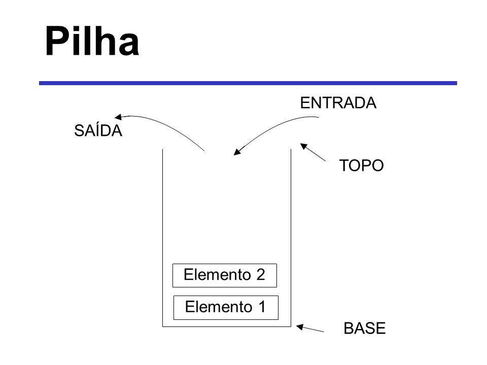 Pilha ENTRADA SAÍDA TOPO Elemento 2 Elemento 1 BASE