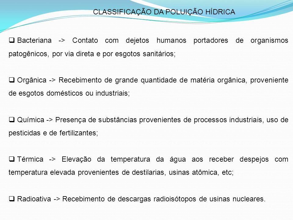 CLASSIFICAÇÃO DA POLUIÇÃO HÍDRICA