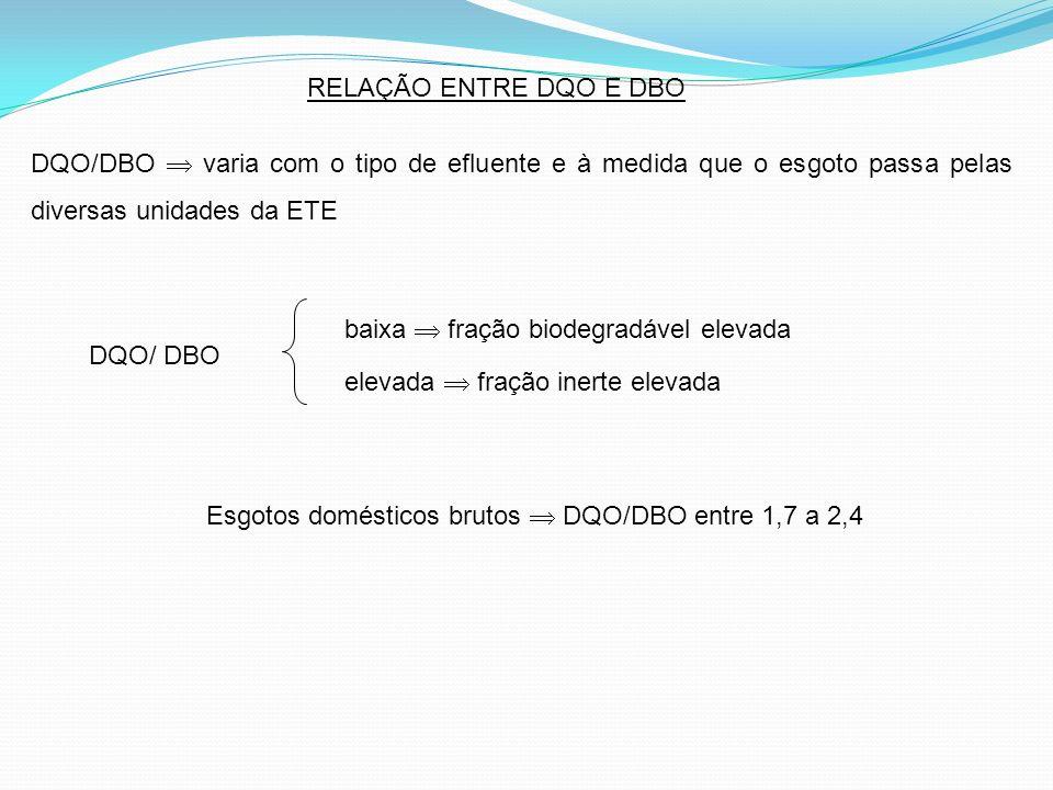 RELAÇÃO ENTRE DQO E DBO DQO/DBO  varia com o tipo de efluente e à medida que o esgoto passa pelas diversas unidades da ETE.