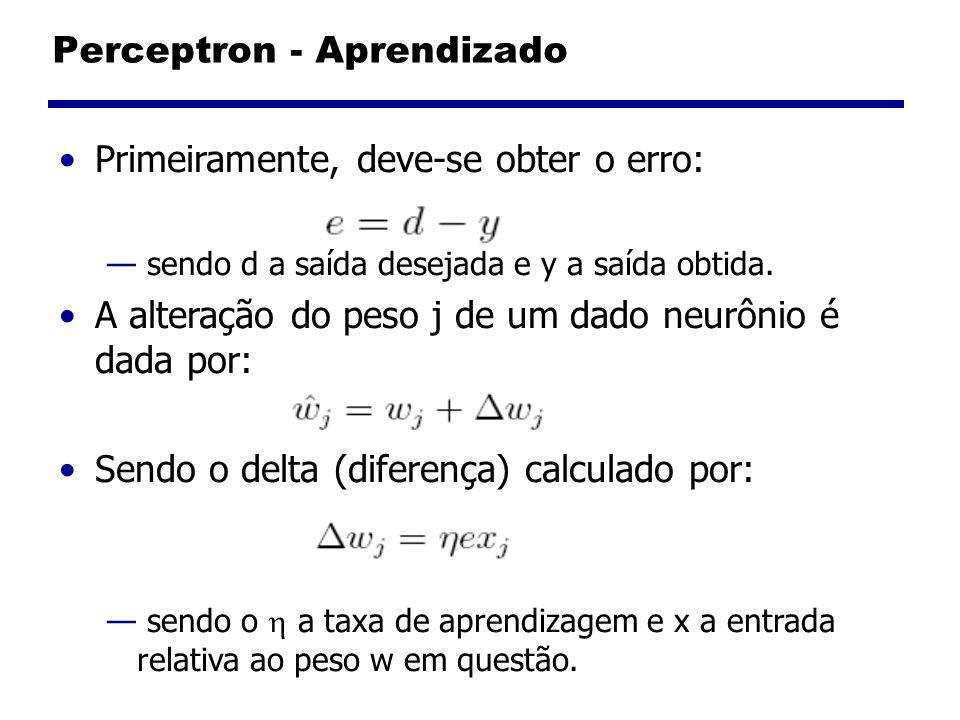 Perceptron - Aprendizado