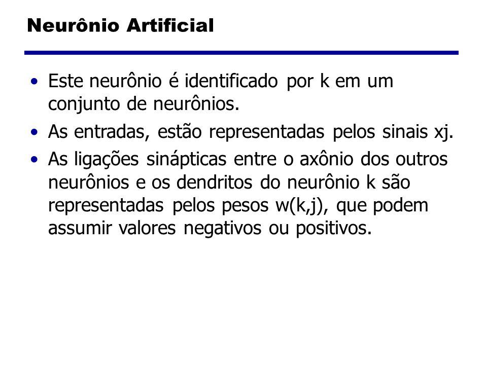 Neurônio Artificial Este neurônio é identificado por k em um conjunto de neurônios. As entradas, estão representadas pelos sinais xj.