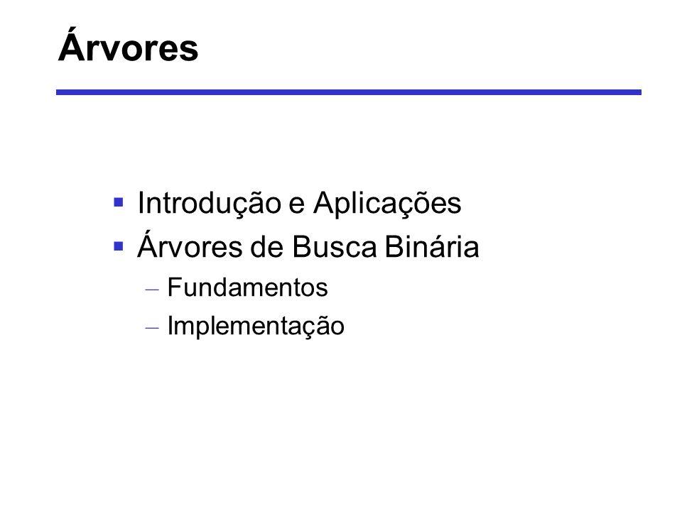 Árvores Introdução e Aplicações Árvores de Busca Binária Fundamentos
