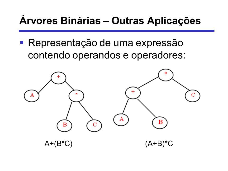 Árvores Binárias – Outras Aplicações