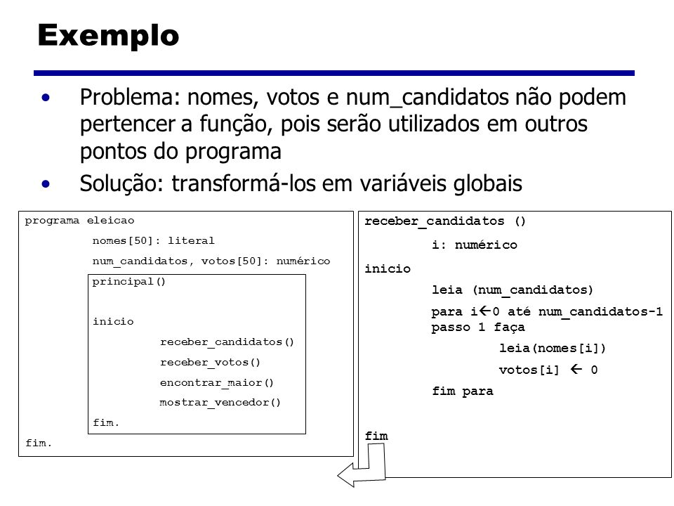 Exemplo Problema: nomes, votos e num_candidatos não podem pertencer a função, pois serão utilizados em outros pontos do programa.