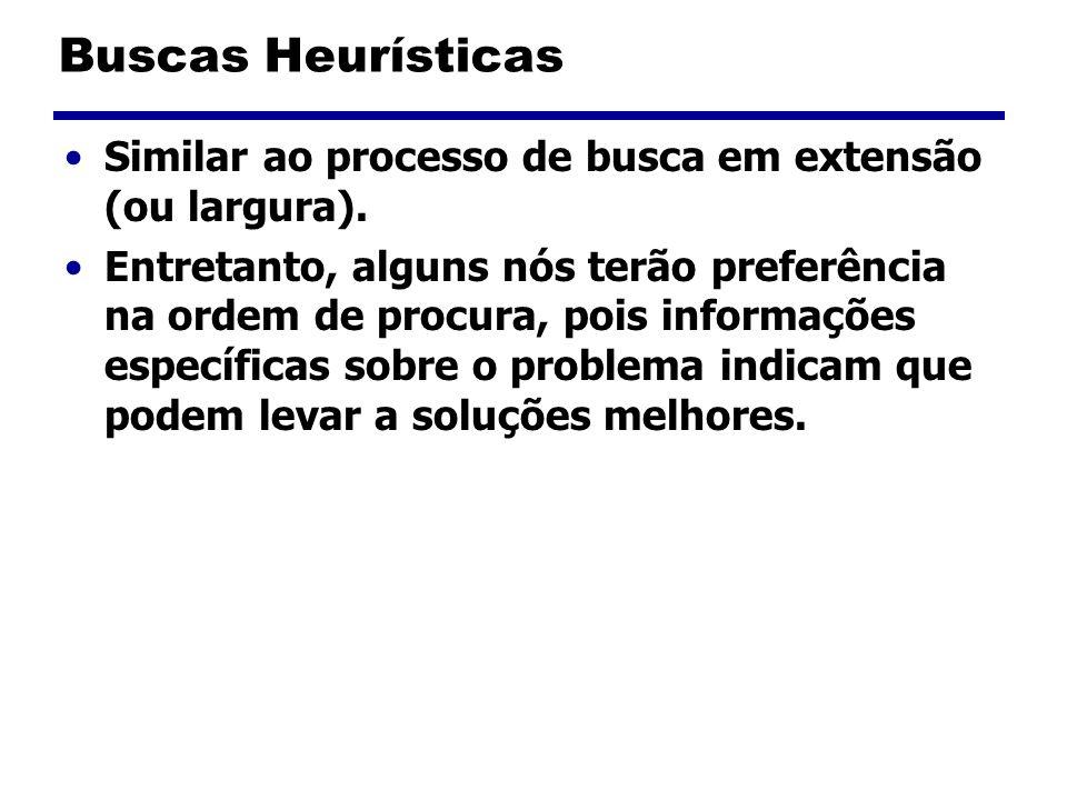 Buscas Heurísticas Similar ao processo de busca em extensão (ou largura).