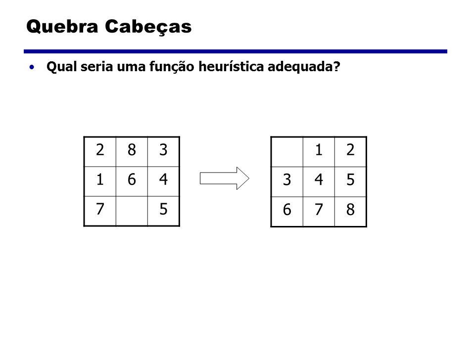 Quebra Cabeças Qual seria uma função heurística adequada 2 8 3 1 6 4 7 5 1 2 3 4 5 6 7 8