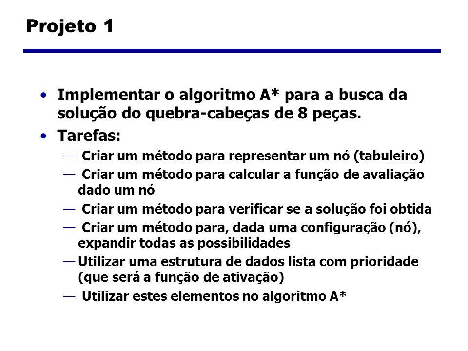 Projeto 1 Implementar o algoritmo A* para a busca da solução do quebra-cabeças de 8 peças. Tarefas:
