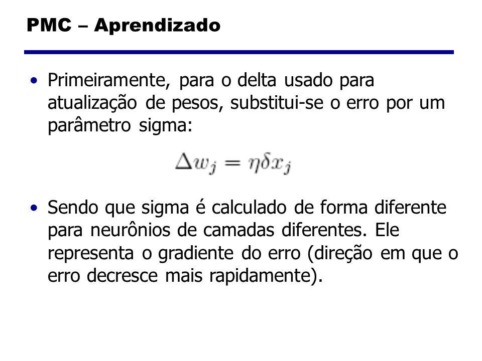 PMC – Aprendizado Primeiramente, para o delta usado para atualização de pesos, substitui-se o erro por um parâmetro sigma: