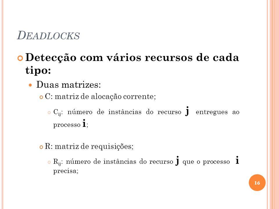 Deadlocks Detecção com vários recursos de cada tipo: Duas matrizes: