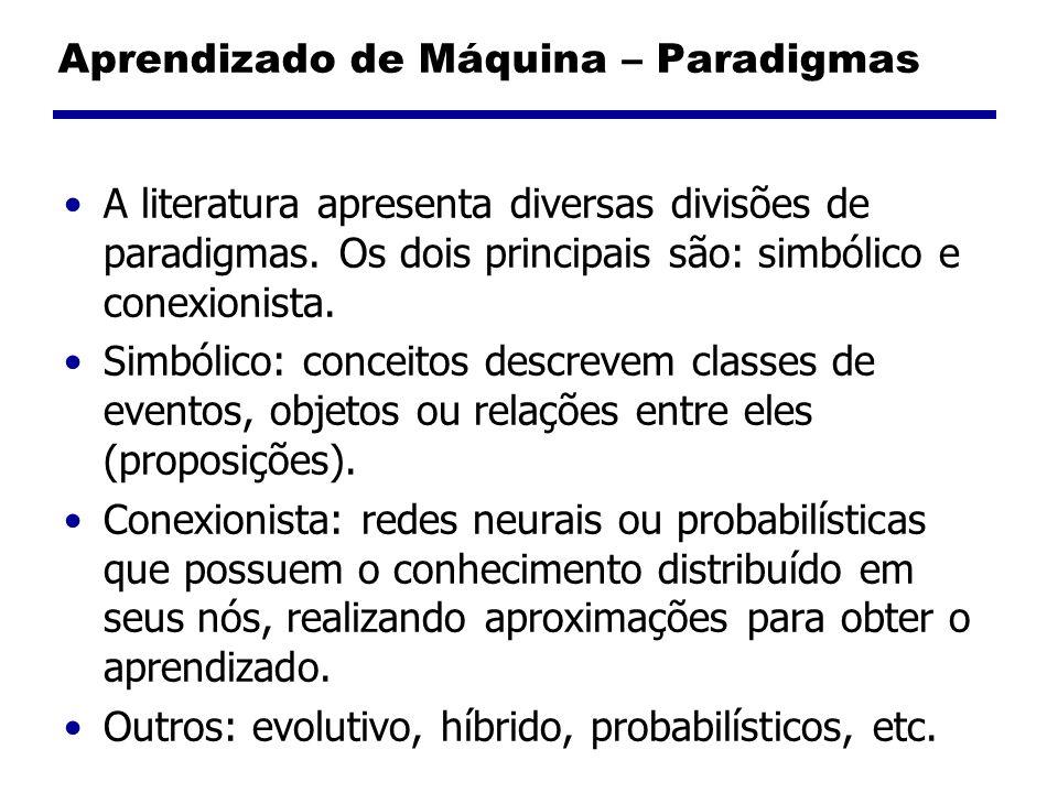 Aprendizado de Máquina – Paradigmas