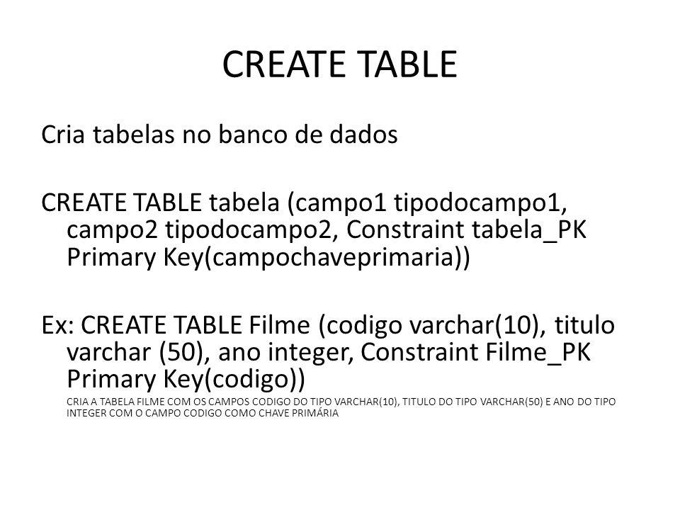 CREATE TABLE Cria tabelas no banco de dados