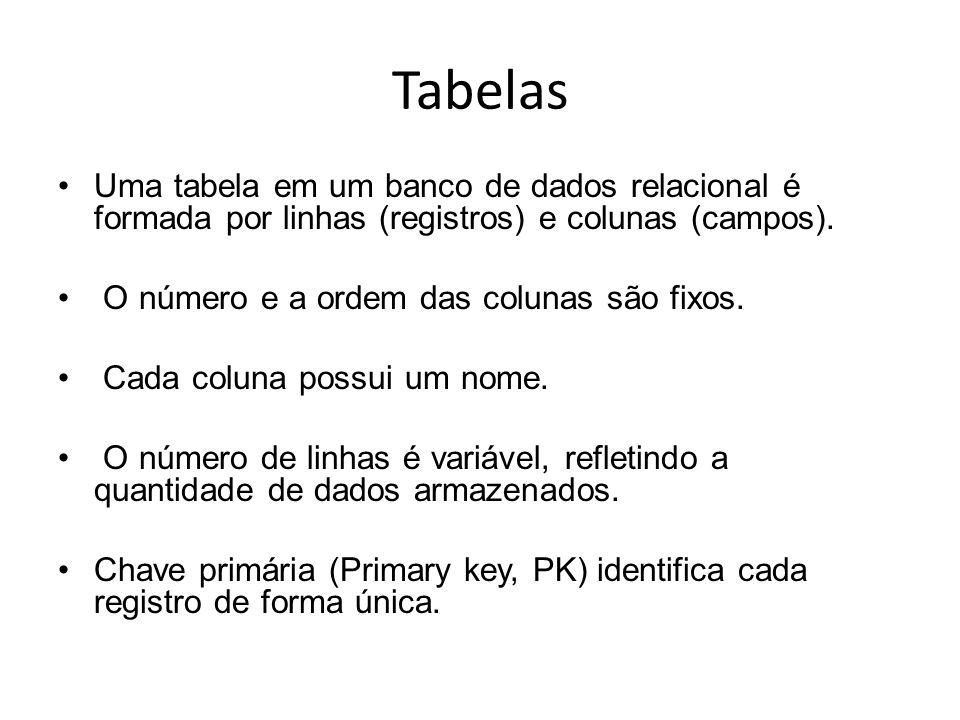 TabelasUma tabela em um banco de dados relacional é formada por linhas (registros) e colunas (campos).