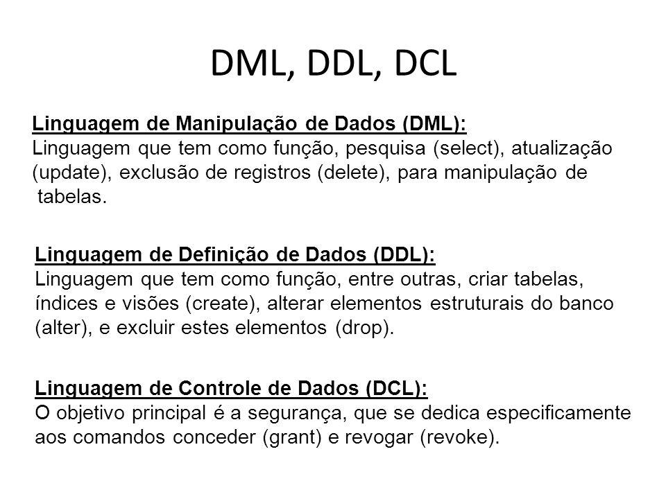 DML, DDL, DCL Linguagem de Manipulação de Dados (DML):
