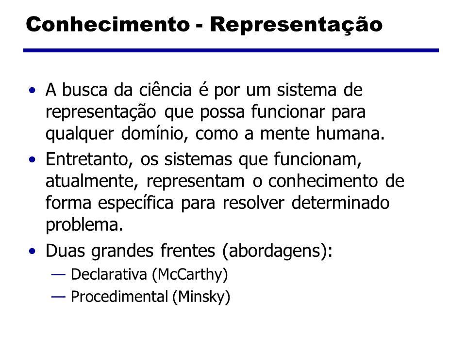Conhecimento - Representação