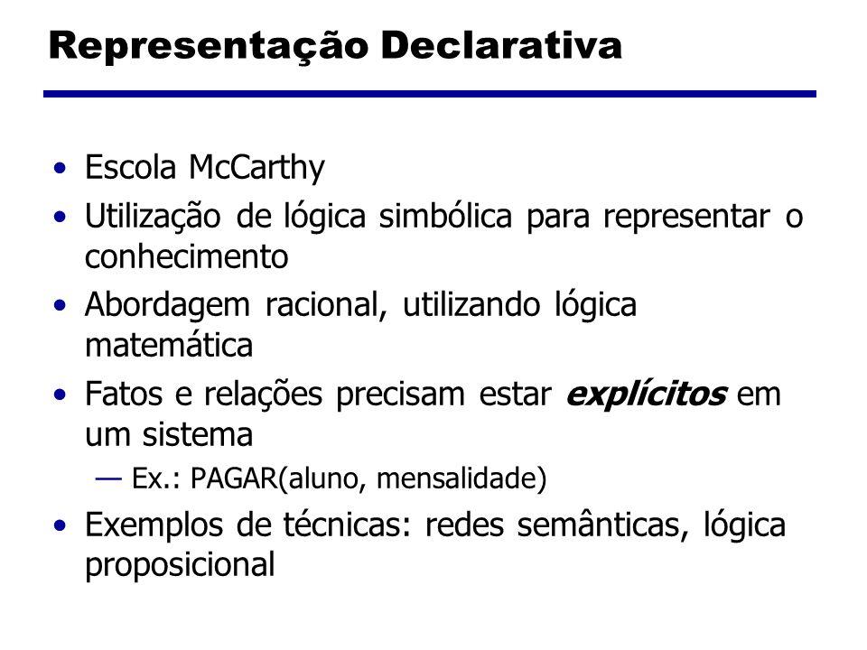 Representação Declarativa