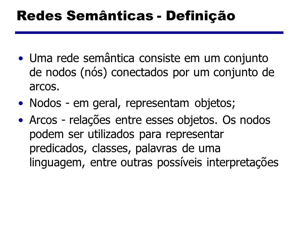 Redes Semânticas - Definição