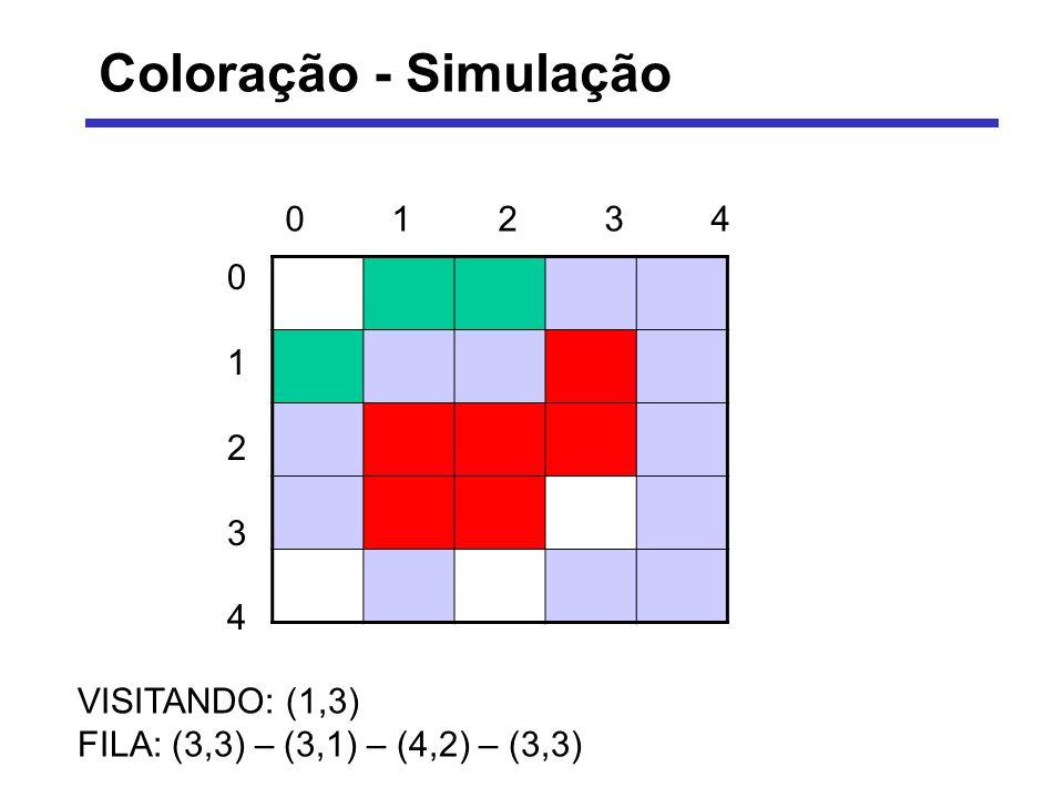 Coloração - Simulação 0 1 2 3 4 0 1 2 3 4 VISITANDO: (1,3)