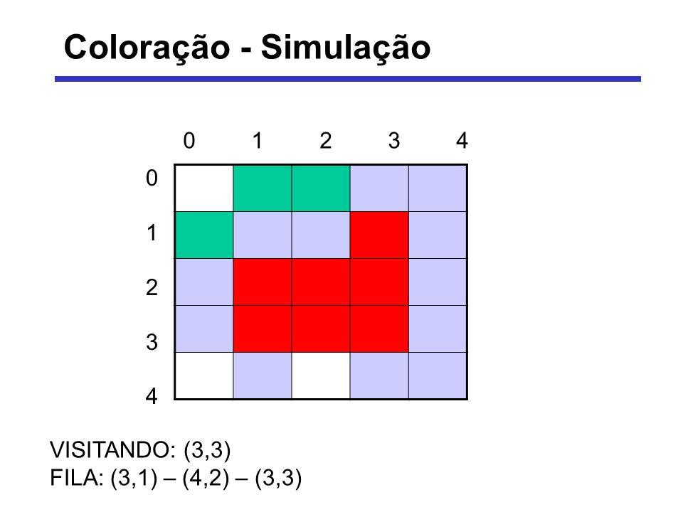 Coloração - Simulação 0 1 2 3 4 0 1 2 3 4 VISITANDO: (3,3)