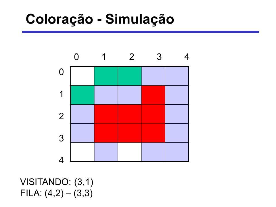 Coloração - Simulação 0 1 2 3 4 0 1 2 3 4 VISITANDO: (3,1)