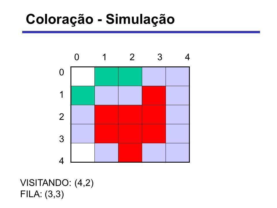 Coloração - Simulação 0 1 2 3 4 0 1 2 3 4 VISITANDO: (4,2) FILA: (3,3)