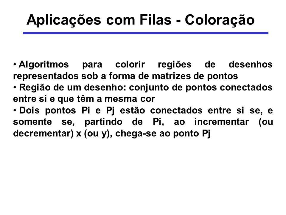 Aplicações com Filas - Coloração