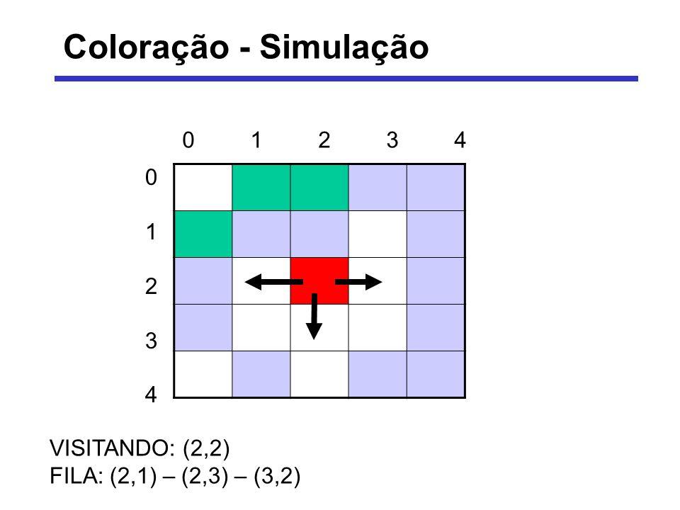 Coloração - Simulação 0 1 2 3 4 0 1 2 3 4 VISITANDO: (2,2)