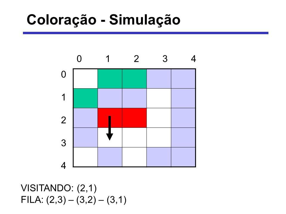 Coloração - Simulação 0 1 2 3 4 0 1 2 3 4 VISITANDO: (2,1)