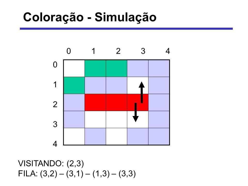 Coloração - Simulação 0 1 2 3 4 0 1 2 3 4 VISITANDO: (2,3)