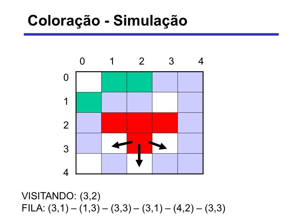 Coloração - Simulação 0 1 2 3 4 0 1 2 3 4 VISITANDO: (3,2)