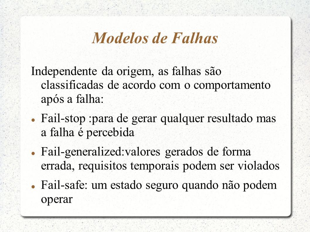 Modelos de Falhas Independente da origem, as falhas são classificadas de acordo com o comportamento após a falha: