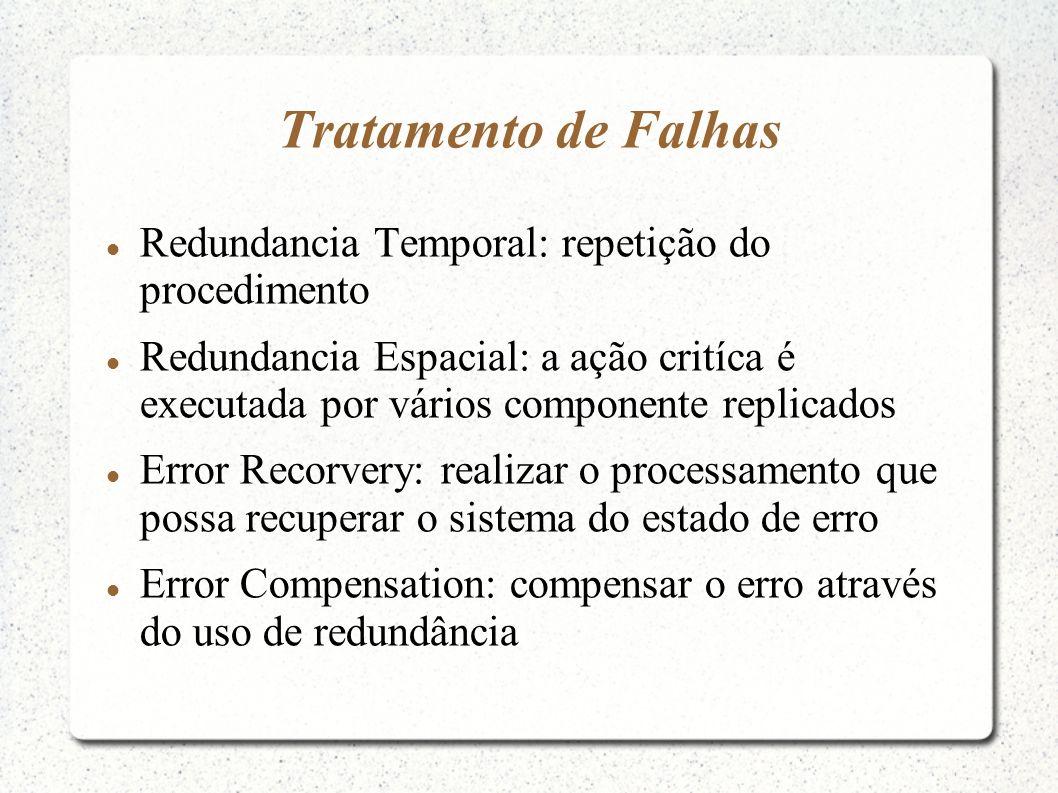 Tratamento de Falhas Redundancia Temporal: repetição do procedimento