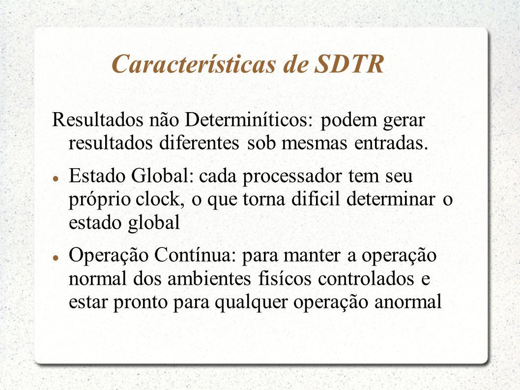 Características de SDTR