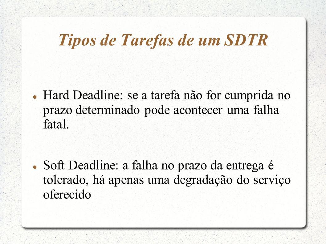 Tipos de Tarefas de um SDTR