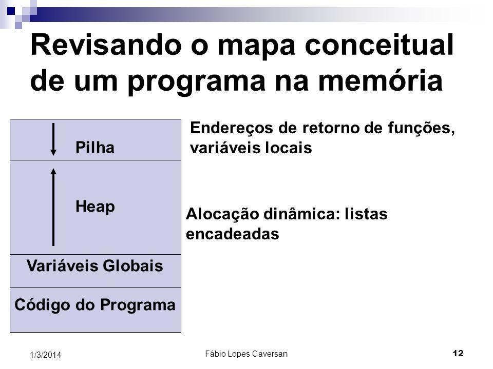 Revisando o mapa conceitual de um programa na memória