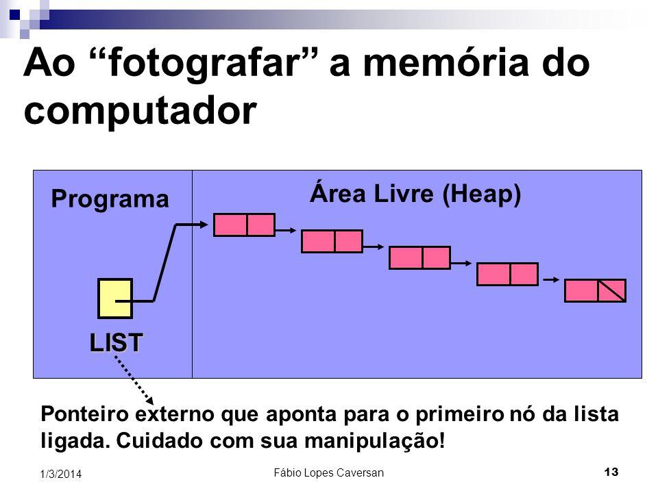 Ao fotografar a memória do computador