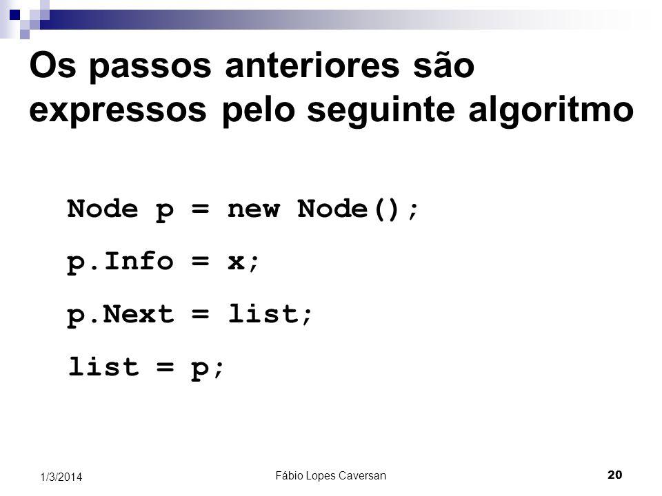 Os passos anteriores são expressos pelo seguinte algoritmo