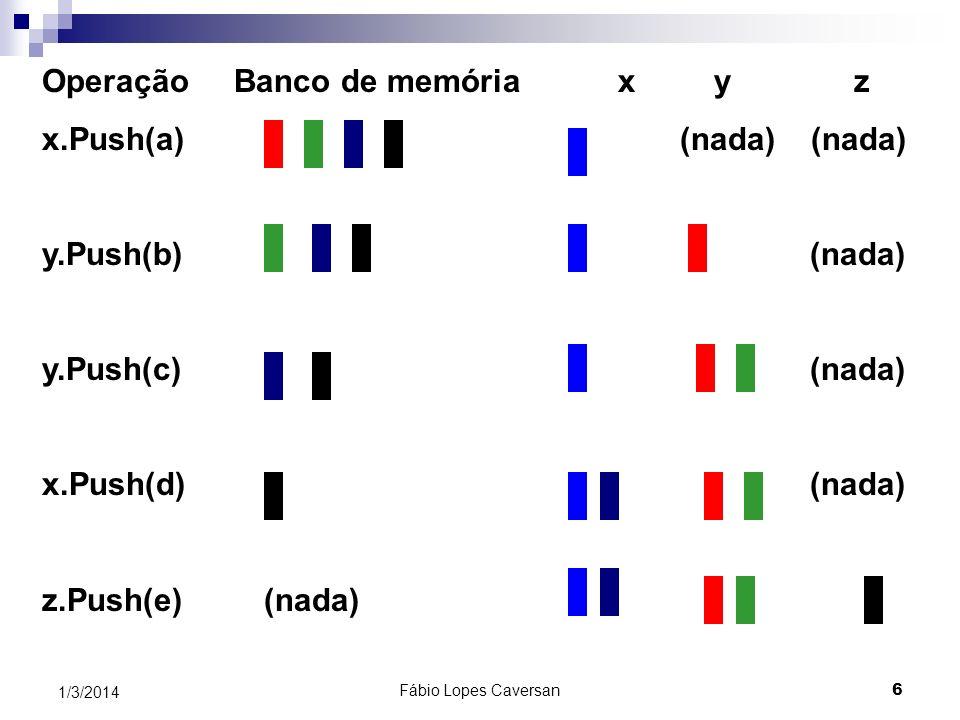 Operação Banco de memória x y z x.Push(a) (nada) (nada)