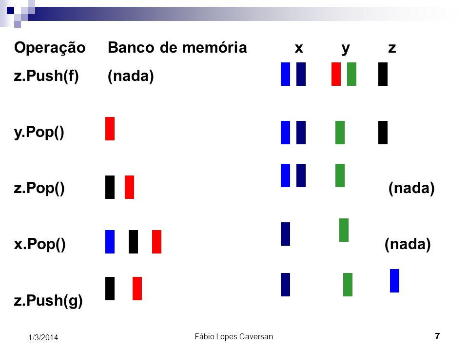 Operação Banco de memória x y z z.Push(f) (nada)