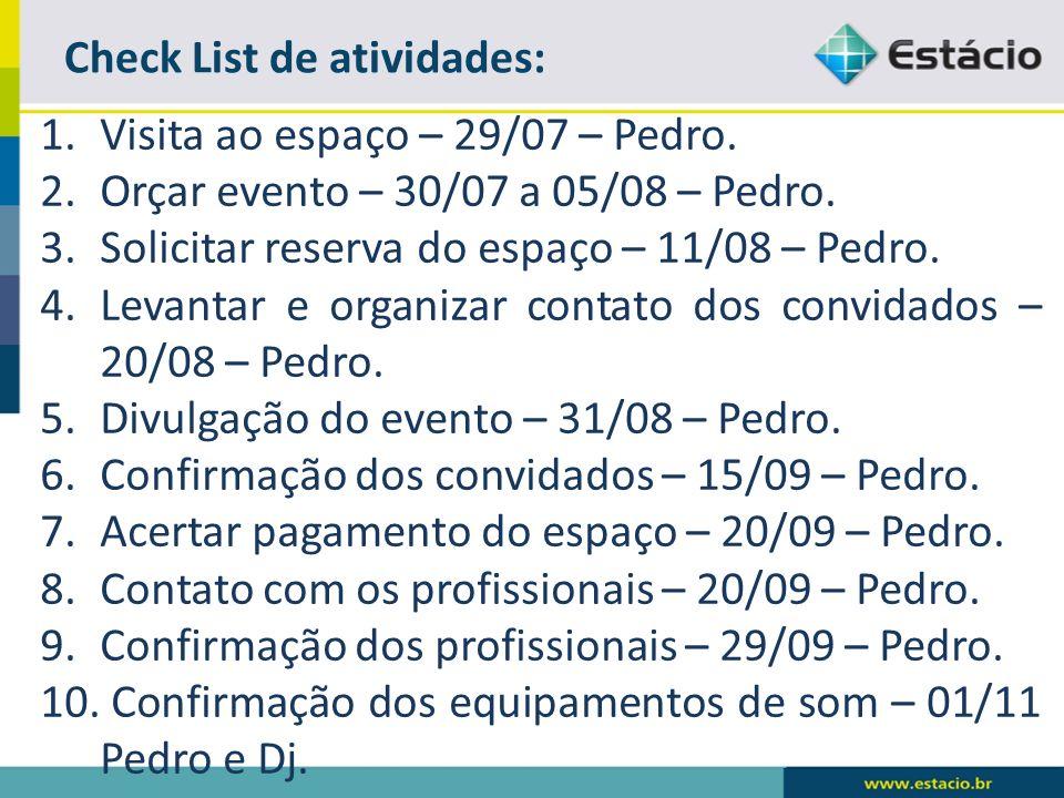 Check List de atividades:
