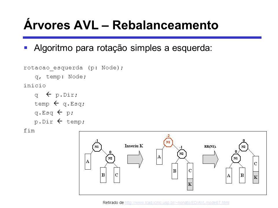 Árvores AVL – Rebalanceamento