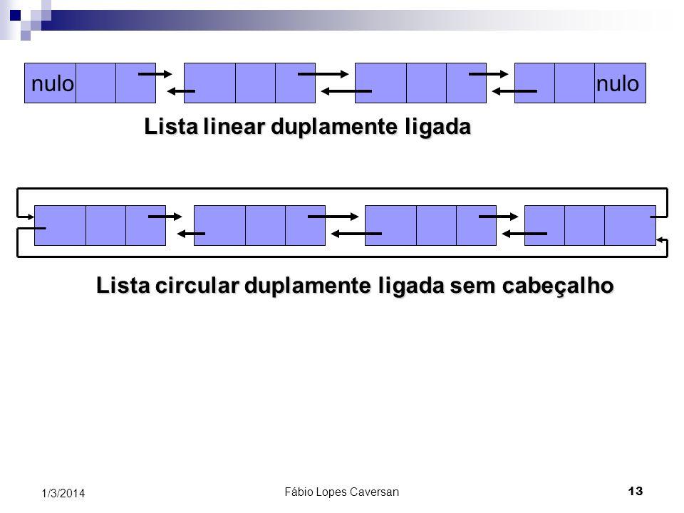 Lista linear duplamente ligada