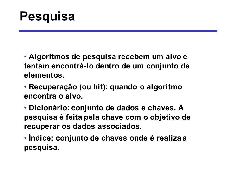 Pesquisa Algoritmos de pesquisa recebem um alvo e tentam encontrá-lo dentro de um conjunto de elementos.