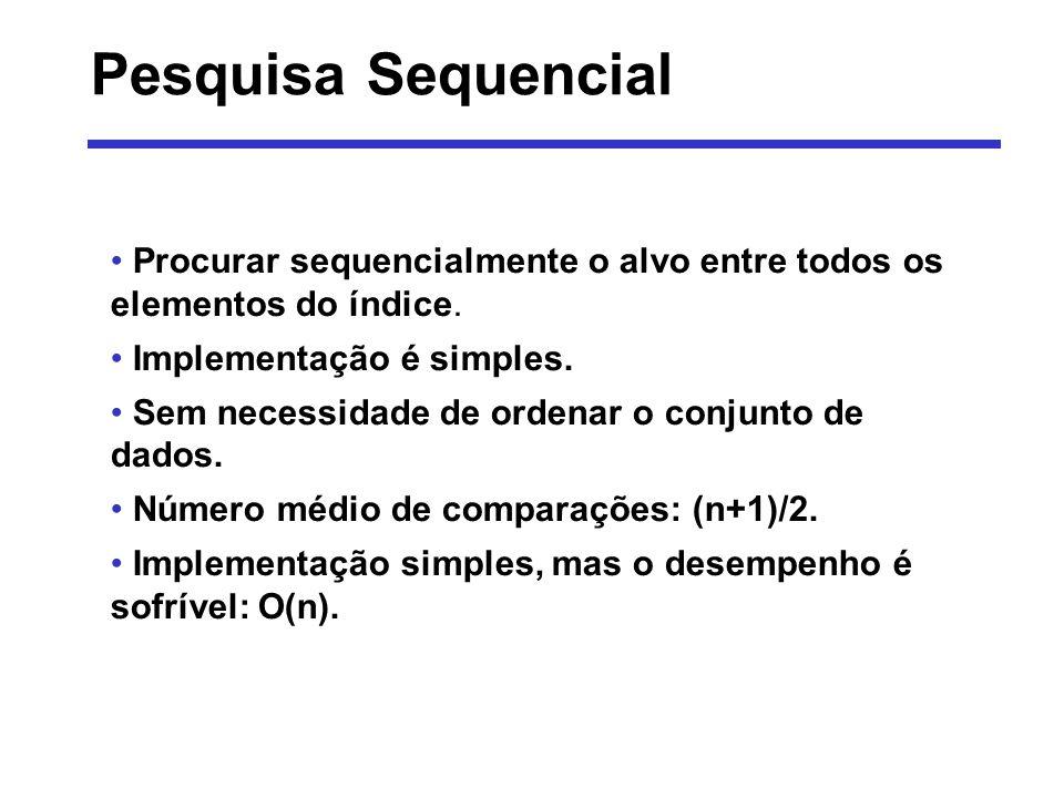 Pesquisa Sequencial Procurar sequencialmente o alvo entre todos os elementos do índice. Implementação é simples.