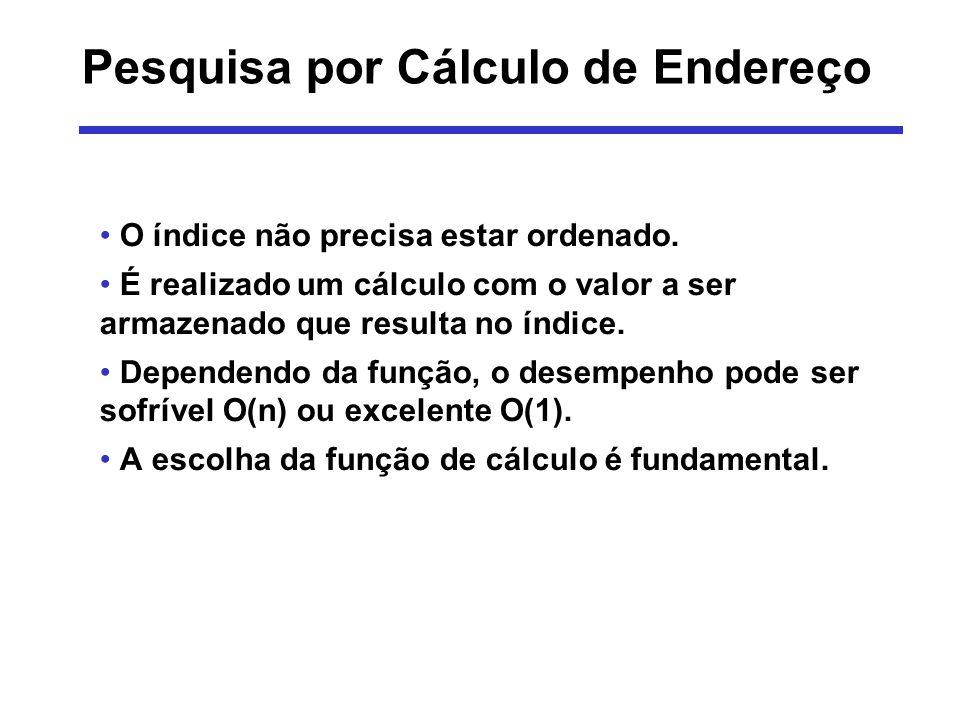 Pesquisa por Cálculo de Endereço